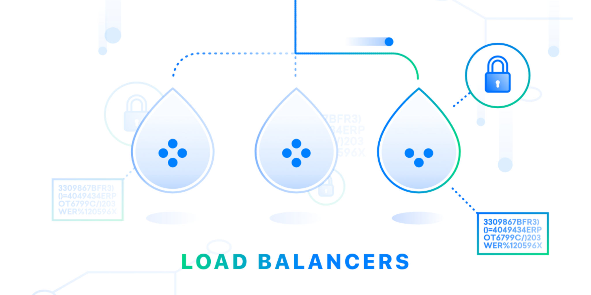 Load Balancers on DigitalOcean